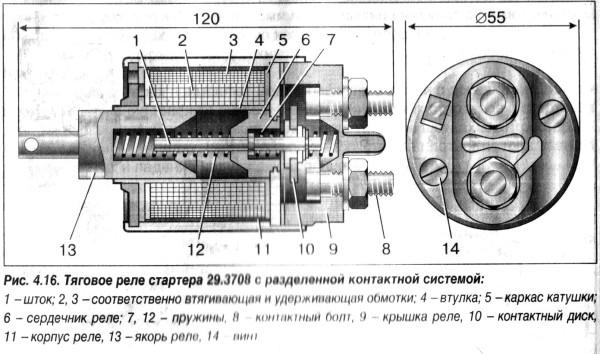 Схема устройства втягивающего агрегата в разрезе