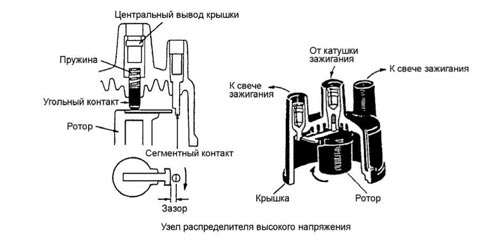 Схематичное устройство крышечки