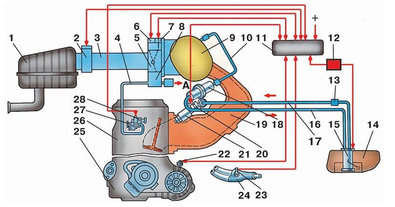 Система впрыска топлива
