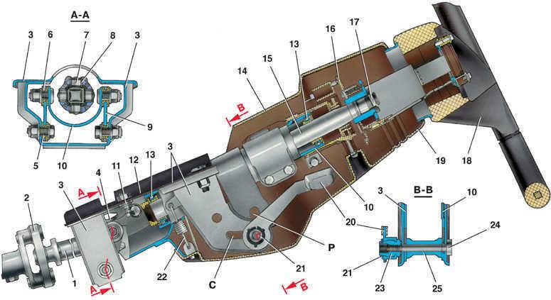 Схема колонки рулевой, типичная для ВАЗ