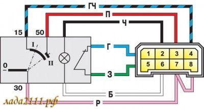 Электрическая схема работы замка ваз2110