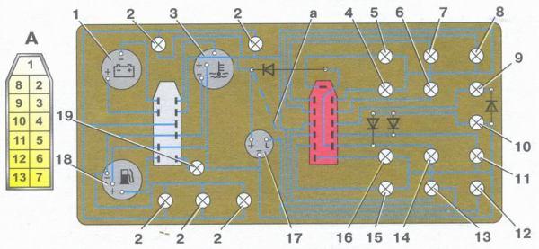 Панель приборов и ее схема