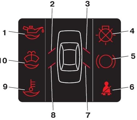 Ваз 2110 лампочка проверьте двигатель