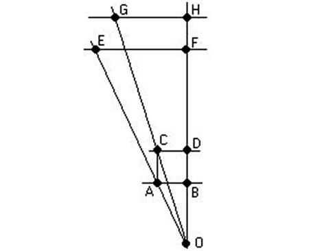 Чертеж перемещения верхней точки рычага обычной и короткой кулисы