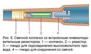 Схема устройства колпачков на бронепроводах