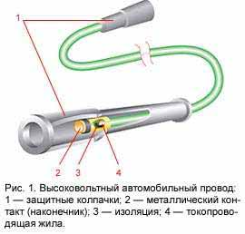 Устройство бронепроводов