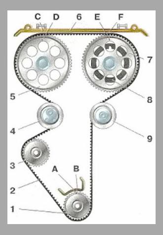 Схема работы газораспределения 16-ти клапанного мотора