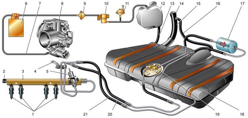 Фото №11 - ВАЗ 2110 неисправности топливной системы