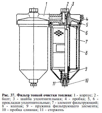 Замена фильтра на ваз 2112